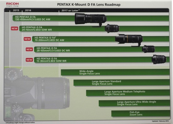 Pentax K mount D FA lens roadmap