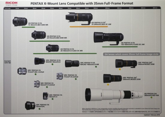 Pentax K-mount lens compatible with 35mm full frame format