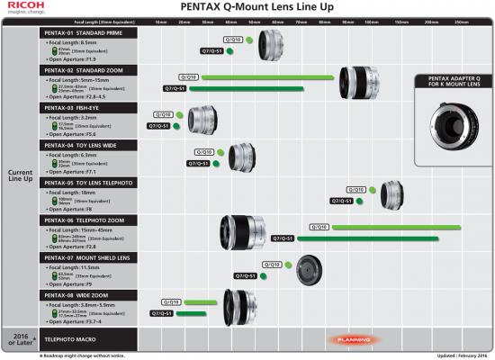 Pentax-Q-mount-lens-roadmap-2016