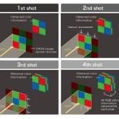 X Pentax Pixel Shift feature explained