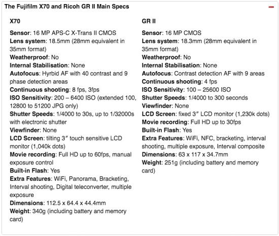 Fujifilm-X70-vs.-Ricoh-GR-II-28mm-premium-compact-cameras