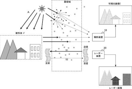 Ricoh radar patent