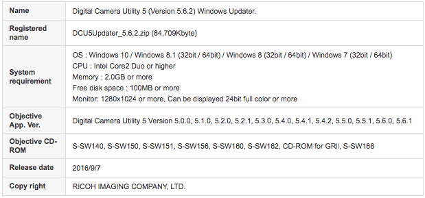 Ricoh Digital Camera Utility version 5 6 2 released - Pentax