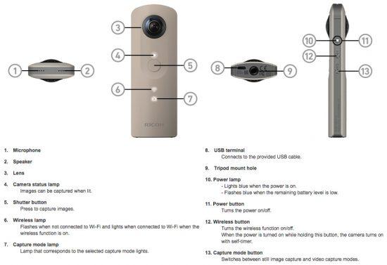 ricoh-theta-sc-camera-explained