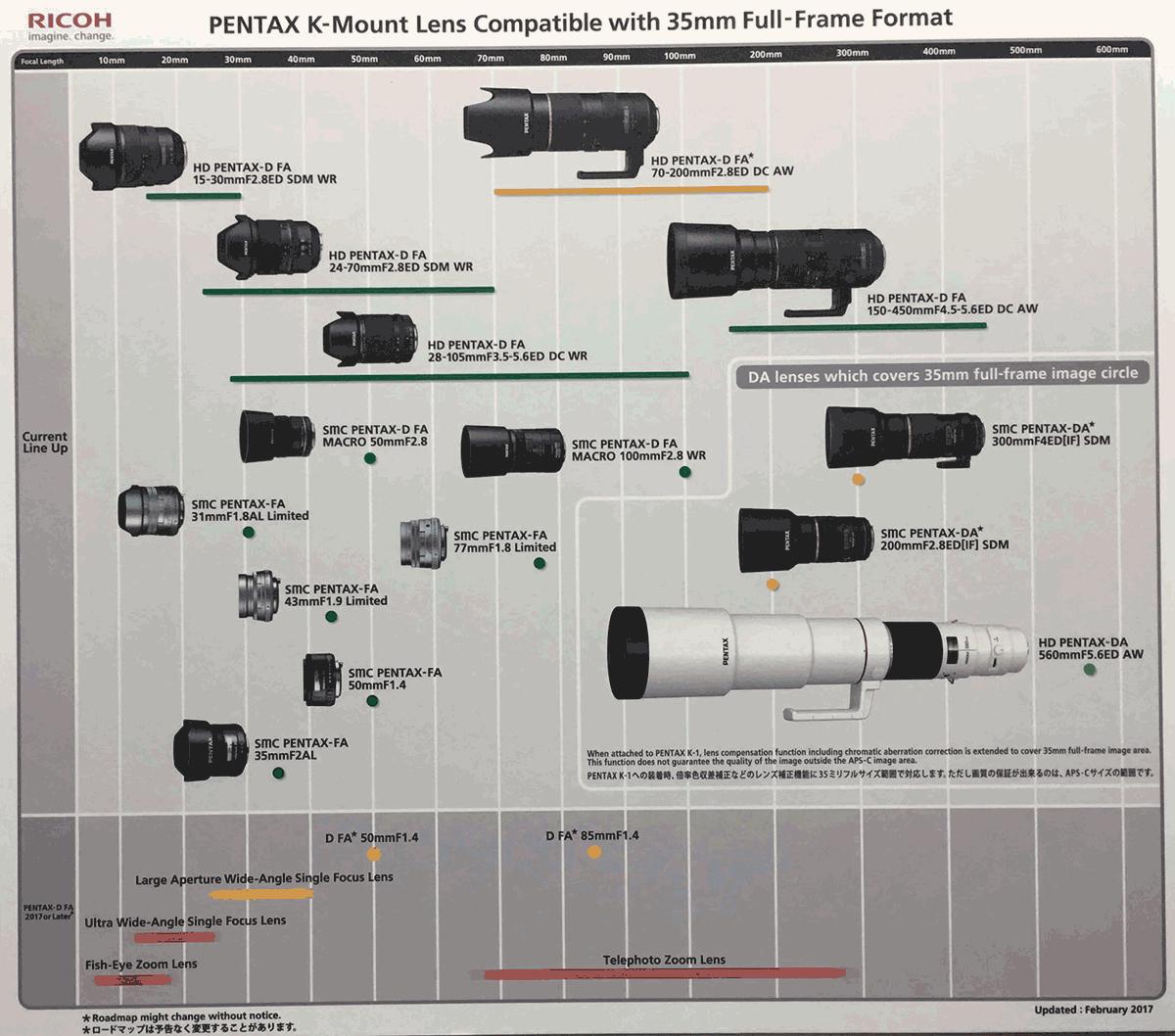 Pentax lens roadmap 2017 Pentax-D-FA-85mm-f_1.4-lens-2017-roadmap