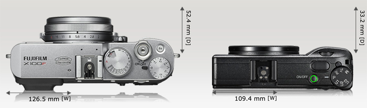 Ricoh GR II vs  Ricoh GR III and Fuji X100F vs  Ricoh GR III